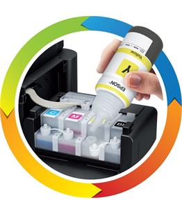 Continuous ink system - printer bundle for the Epson L365 Eco Tank - Genuine Ink -L355 Upgrade A4 printer
